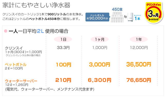 screenshot-www.cleansui.com 2015-07-05 15-47-07