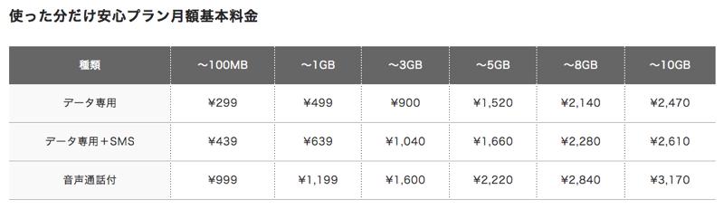 screenshot-www.freetel.jp 2015-10-01 00-05-03a