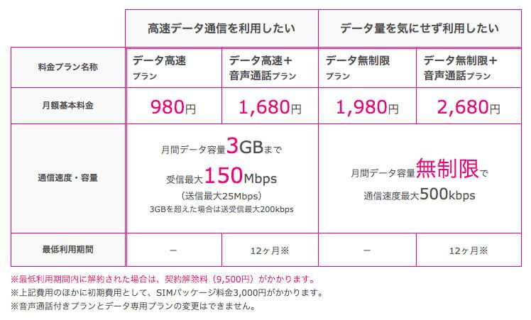 screenshot-www.uqmobile.jp 2015-11-03 11-43-11