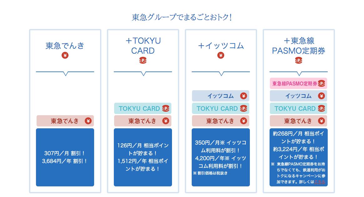 screenshot-www.tokyu-ps.jp 2016-02-11 16-39-51